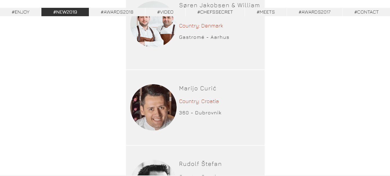 The Best Chef Awards - NEW CANDIDATES 2019-01